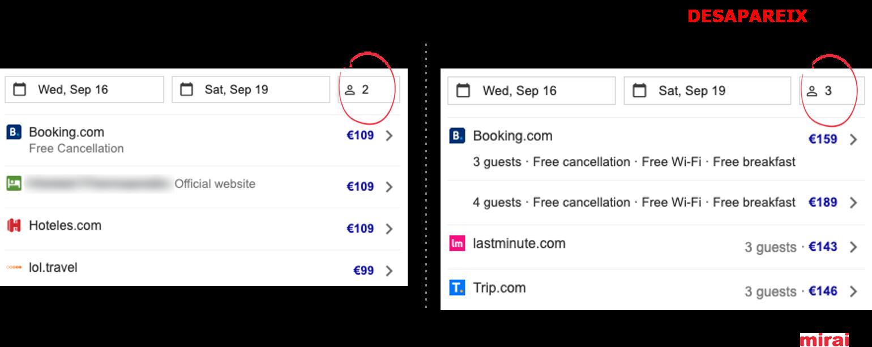 2. Canal directe desapareix canviant l'ocupació - Google Hotel Ads - Mirai