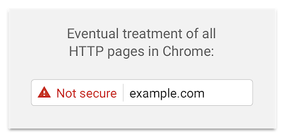 3. Eventual tratment of all HTTP pages in Chrome