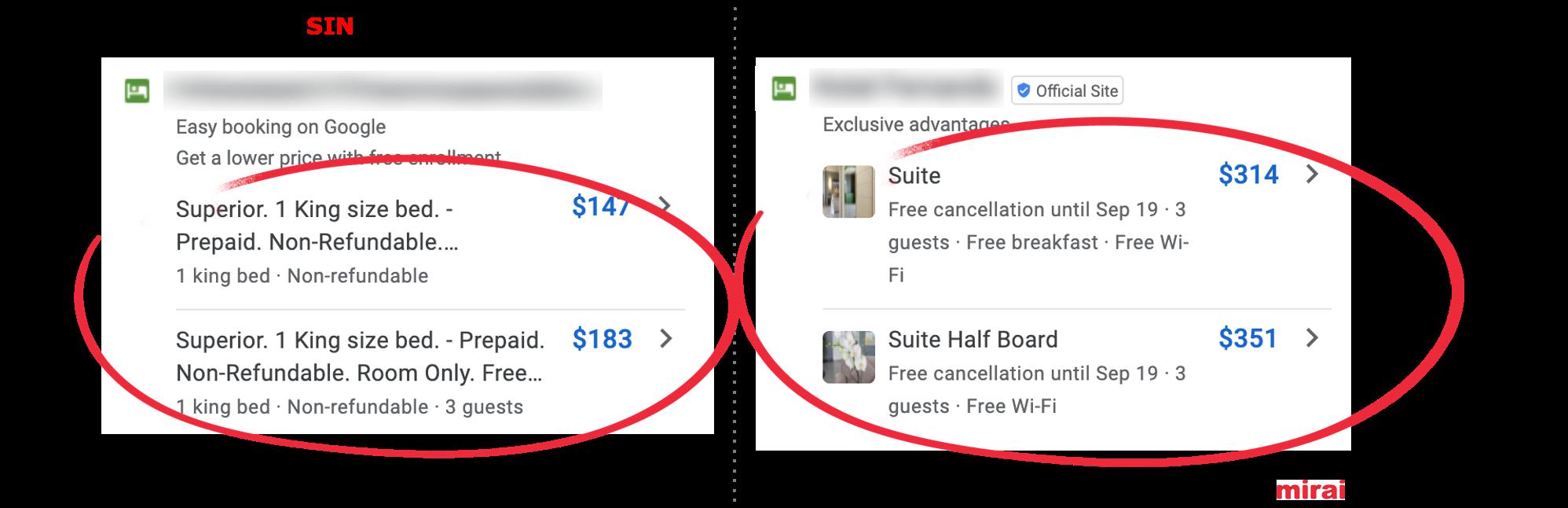 4. Imágenes en todos los tipos de habitación en Google Hotel Ads - Mirai
