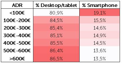 ADR Desktop vs. Smartphone EN