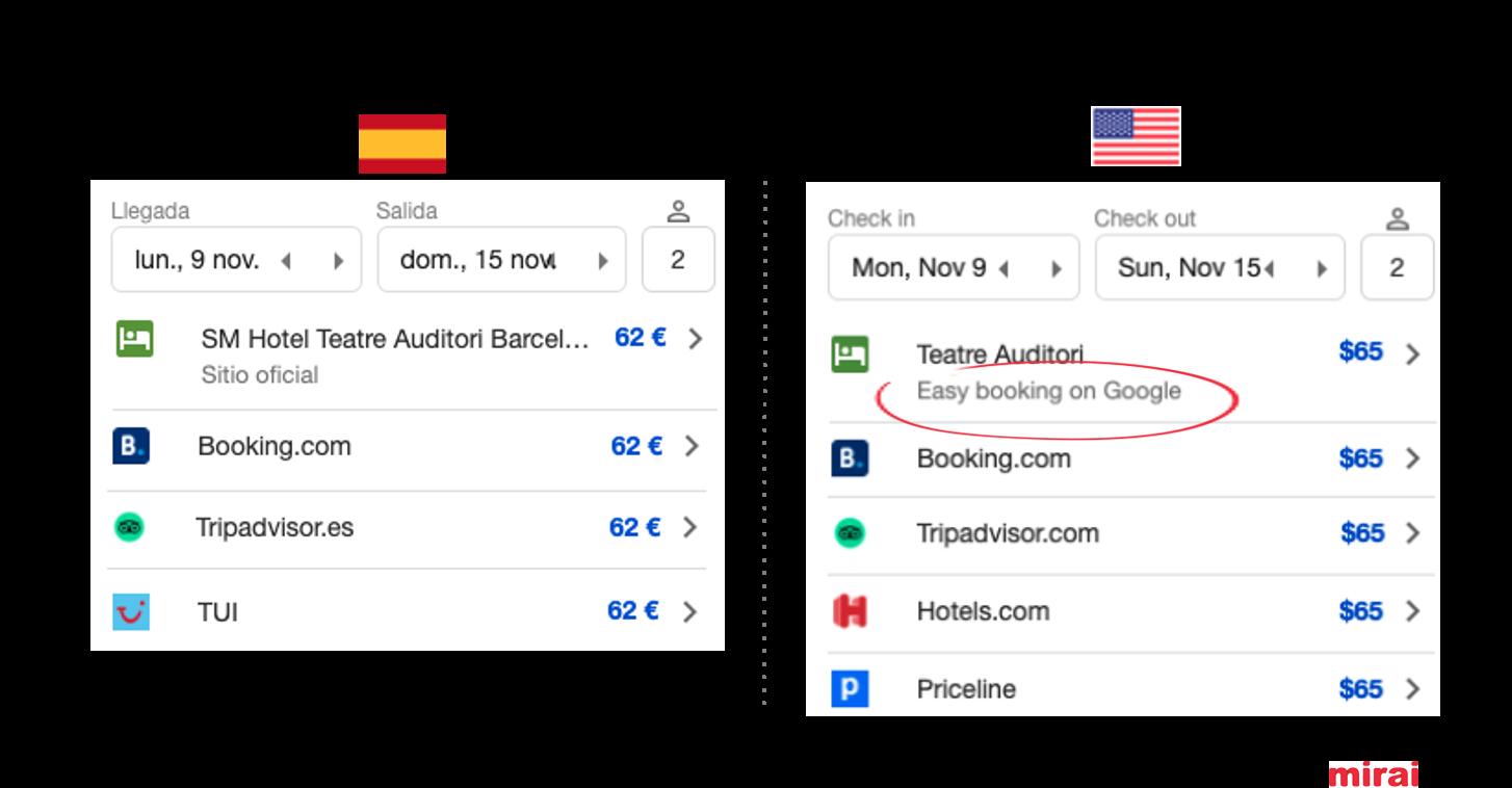 Deeplink web o BOG Google Hotel Ads - Mirai