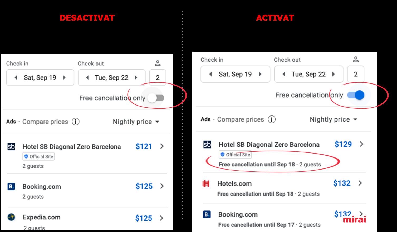 Filtre de cancel·lació Google Hotel Ads - Mirai