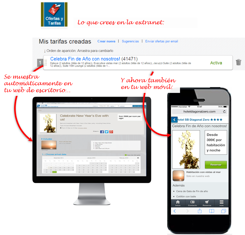Ofertas extranet se crean en web desktop y mobile
