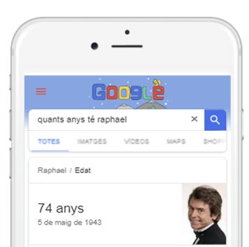 Raphael anys