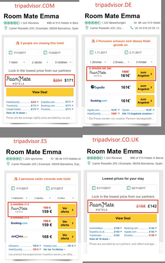 Room mate todos los mercados