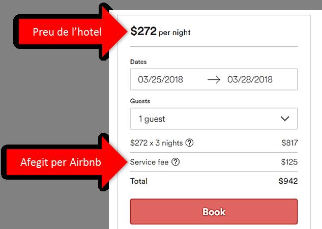preu hotel airbnb service fee