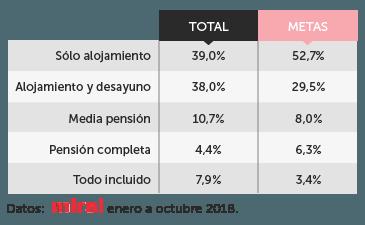 datos_mirai_regimenes