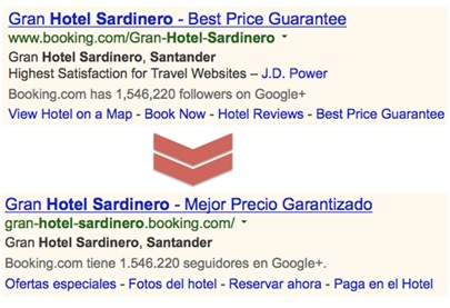 ejemplos URL visible AdWords