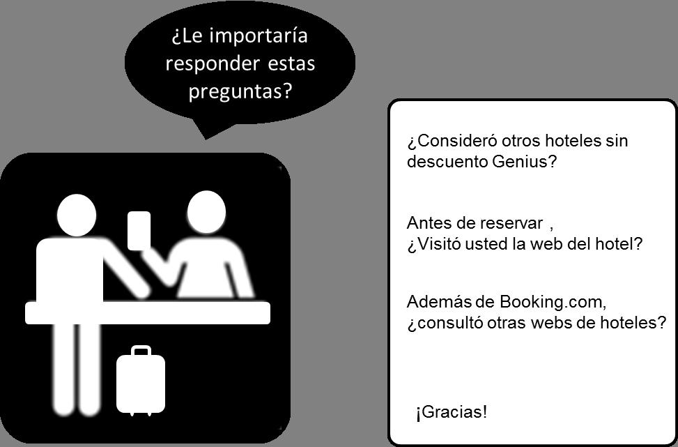 encuesta  hotel clientes booking genius