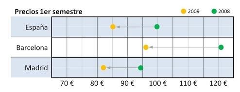 precios(3)