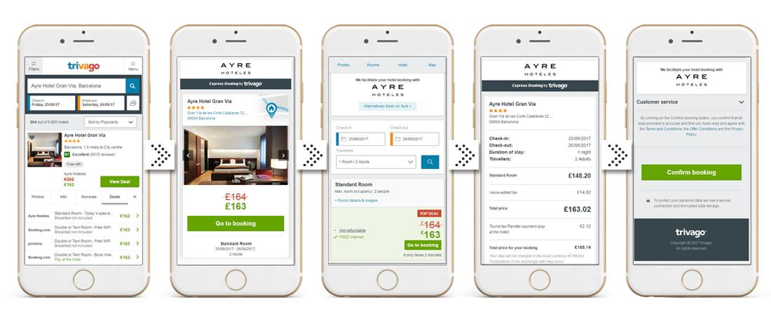 trivago Express Booking: proceso en móvil
