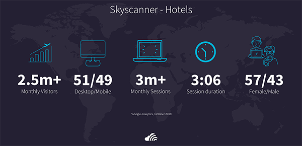 skyscanner_data